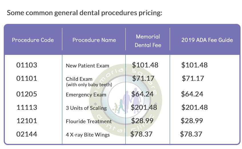 2019 Fee Guide Memorial Dental