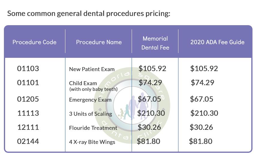 Memorial Dental 2020 Dental Fee Guide Billing Chart